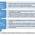 PIPAME___formation_professionnel_en_fabrication_additive