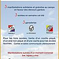 Opération de solidarité avec la Coordination des Clubs Taurins de Nîmes et du Gard : L'ÉTÉ AU CAMPO