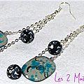 <b>Boucles</b> <b>d</b>'<b>oreille</b> avec perle avec taches turquoises et perles <b>fimo</b> noires