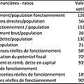 Ratios financiers de <b>Boulogne</b> sur mer : la vérité arrangée