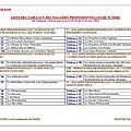 LISTE DES TABLEAUX DES MALADIES PROFESSIONNELLES DE TUNISIE (2)