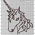 Licorne marron
