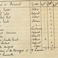 Le 272ème ri en fôret d'argonne. 14 octobre 1914