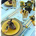 table der 003
