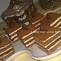 Gâteaux espagnols
