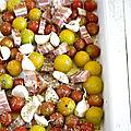 Poulet aux tomates cerises de toutes les couleurs.....