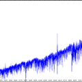 First echelle spectra of az cas