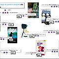 Lecture cursive #3 : Science-fiction et contre-utopies en dix romans