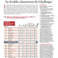 Présentation de l'<b>INSEEC</b> et classement