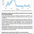 - 71 exemples de part le monde: on se fout de notre gueule avec les restrictions sanitaires en France + les données Sentinelles