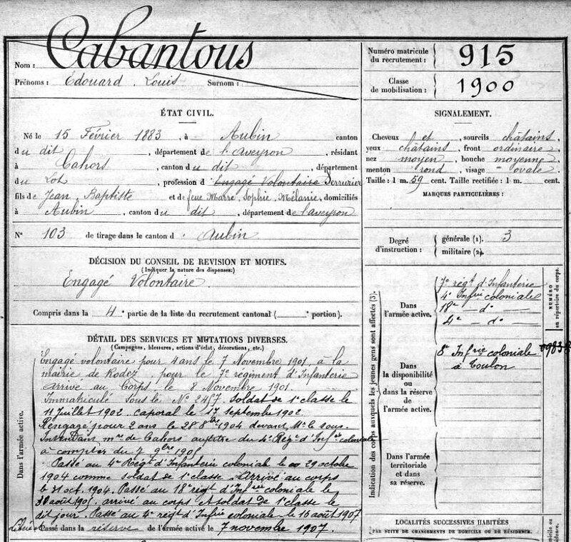 Édouard Cabantous, fiche matricule (1)