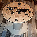 3 tables pendules