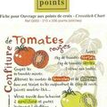SAL La confiture de tomates de <b>Lili</b> <b>Point</b>
