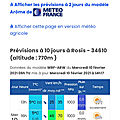 Sortie canyon du 10 février 2021 pour les élèves de l'AS Montagne du lycée Jean-Moulin de Béziers