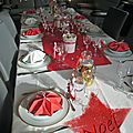 <b>Noel</b> en rouge et <b>blanc</b> ...