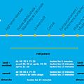 Luxembourg : mise en service du tramway