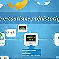 E-tourisme : tablettes et smartphones pour faire les réservations
