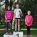 00426) CROSS COLLEGE 2015 - podiums