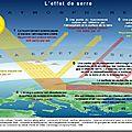pollution hivernale de l'oxyde d'<b>azote</b>
