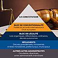 - La constitution, le <b>droit</b> et les lois invalident les décisions gouvernementales sur le covid