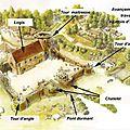 Moulins médiévaux