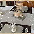 Table sable attitude 13