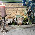 Caractéristiques.... des bougies ^^