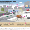 Parking in a city centre just got easier