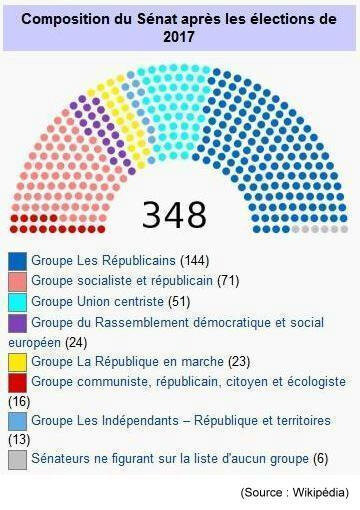 _yartiSenatoriales2020A02
