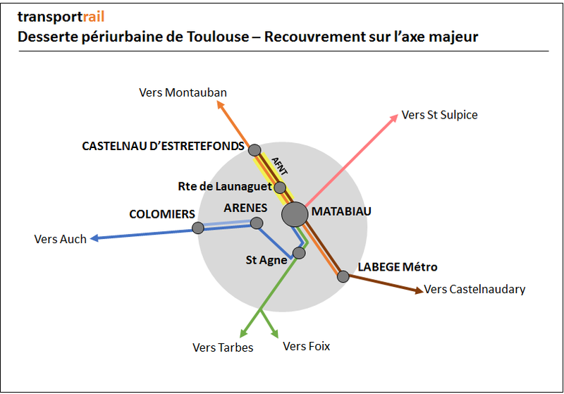 RER-toulouse-recouvrement