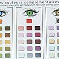 tableau couleurs yeux