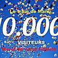 10 000 visiteurs ! merci de votre fidélité