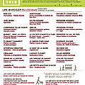 LES JARDINS ANIMES - LE MARCHE AUX PLANTES de Menthon St Bernard - LAC D'ANNECY