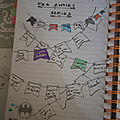 Mon bullet journal (3)