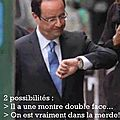 LA MONTRE DE HOLLANDE