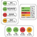 Le lobby <b>agro</b>-<b>alimentaire</b> prêt à gagner la guerre des étiquettes