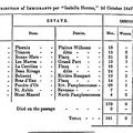 Montocchio Sucreries_Reports from Committees 1847 1848 _8