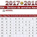 Résultats - compétition equipe masculine murs-erigné 1 - saison 2017-2018