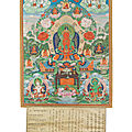 An Imperial thangka of Amitayus, Dated by inscription to the 8th year of <b>Jiaqing</b>, corresponding to 1803 and of the period