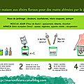 Maux de jardinage et pommade maison aux <b>élixirs</b> floraux / Petits bobos du quotidien / <b>Elixirs</b> floraux : Rescue + Arnica