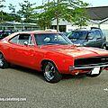 Dodge char