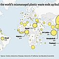 Which Countries Create the Most Ocean Trash