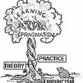Empirisme,