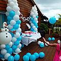0663646421 Animation pour Enfants a casablanca/Clown Animation des <b>Anniversaires</b> a Mohammedia