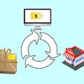 Les <b>achats</b> en ligne en Europe