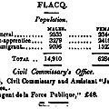 Montocchio Alfred_Bolton's Mauritius almanac, and official directory 1851