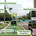 New Toshiba image-recognition processors for ADAS; night-time predestrian detection and 3D reconstruction