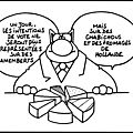 Phillippe geluck. citation: sondage.