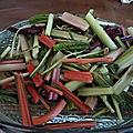 Les marmites de Marphyl