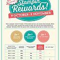 Primes créatives supplémentaires du 9 octobre au 9 novembre 2015